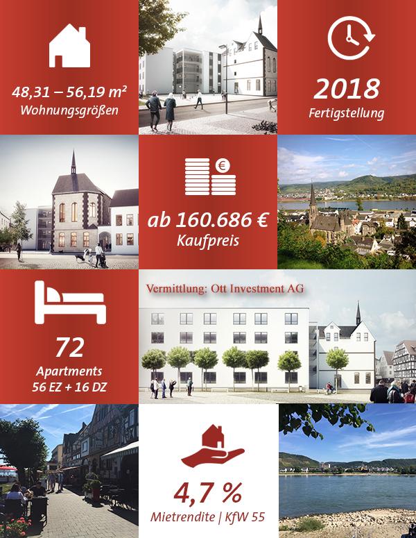 Pflegeimmobilie Bad Breisig Collage Pflegeheim als Kapitalanlage kaufen hohe Zinsen Ott Investment AG Schlüsselfeld Erfahrungen